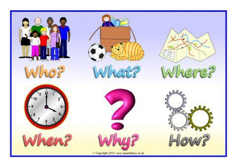 who what where when why and how posters sb9626 sparklebox