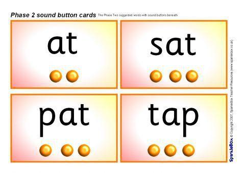 Phase 2 Sound Button Word Cards (SB1070) - SparkleBox