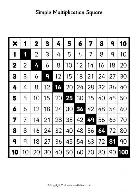 Simple Multiplication Square Sheets Sb11741 Sparklebox
