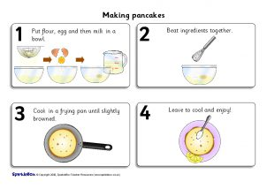 10 Wonderful Pancake Coloring Pages For Your Little Ones | 214x302