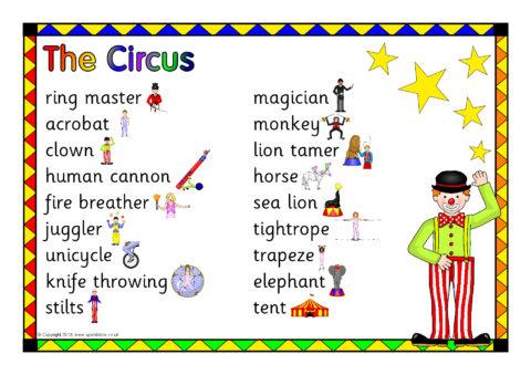 Circus Word Mat Sb1950 Sparklebox