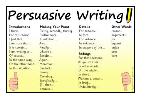 Argumentative essay helper key terms