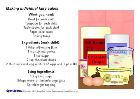 Instructions On How To Bake A Cake From Scratch