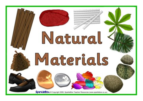 Natural And Man Made Materials Signs Sb2699 Sparklebox