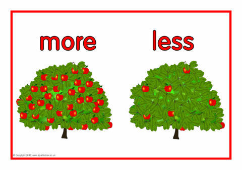 More and Less Posters (SB241) - SparkleBox