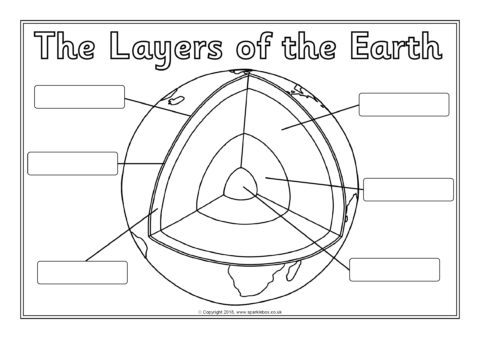 The Structure and Layers of the Earth Labelling Worksheets ...