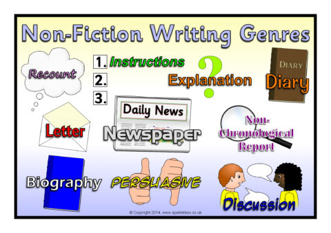 5 Types of Non-Fiction Writing