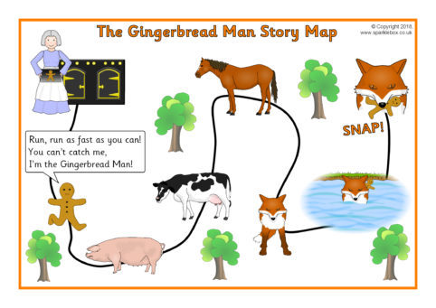 Gingerbread Man Story Map (SB12490) - SparkleBox