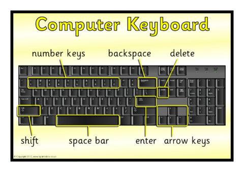 computer keyboard diagram computer keyboard explanation posters  sb7251  sparklebox  computer keyboard explanation posters