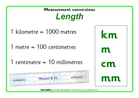 Image result for converting measurements