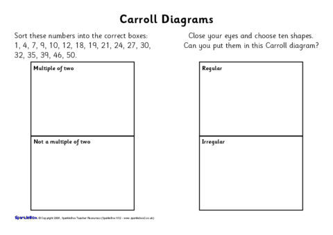 2d shape sort carroll diagram worksheet wiring diagram database year 3 carroll and venn diagram worksheets sb6775 sparklebox rh sparklebox co uk 2d shape detectives worksheets 2d shape sorting venn diagram worksheet ccuart Choice Image