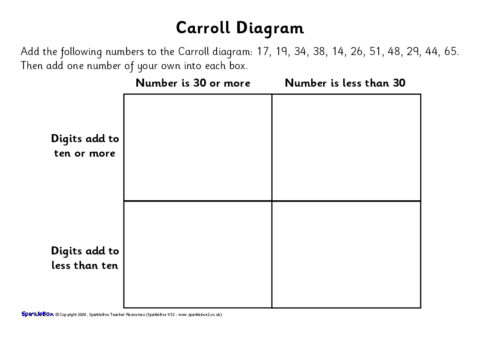 on venn diagram worksheets ks2