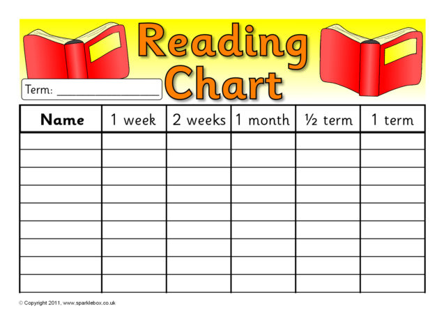 Editable Class Reading Record Wall Charts Sb4274
