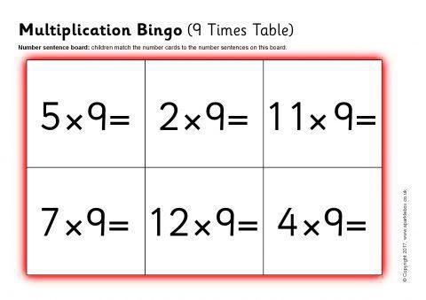 photo about Printable Multiplication Bingo called Multiplication Bingo (9 Instances Desk) (SB12048) - SparkleBox