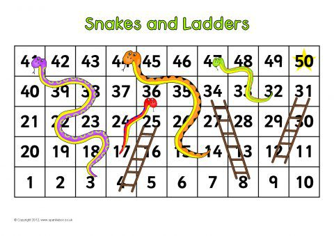 photo regarding Snakes and Ladders Printable identified as Snakes and Ladders Online games (SB7355) - SparkleBox