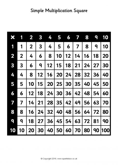 Simple Multiplication Square Sheets Sb11741 Sparklebox