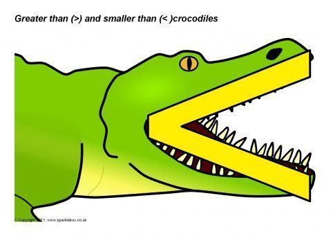 picture regarding Greater Than Less Than Alligator Printable named Crocodile \u003e and \u003c Symptoms (SB1078) - SparkleBox