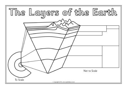 picture regarding Earth Layers Worksheet Printable called The Design and Levels of the World Labelling Worksheets