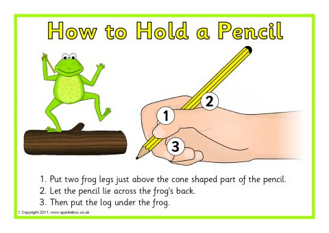 How to hold a Pencil Posters (SB5947) - SparkleBox