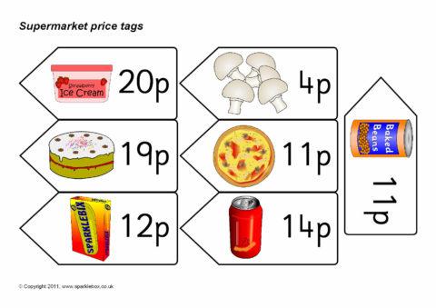 price determination under different market conditions pdf