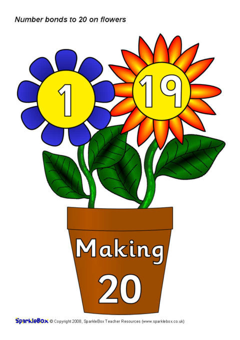 Number Bonds to 20 on Flowers (SB1750) - SparkleBox