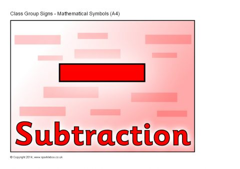 Mathematical Symbols Group Signs A4