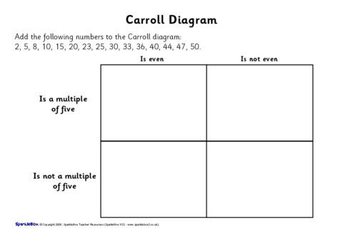 Year 3 Carroll and Venn    Diagram    Worksheets  SB6775