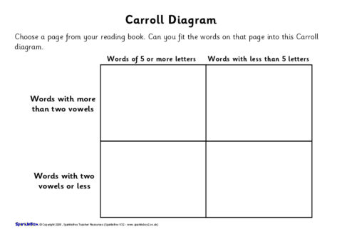 Year 4 Carroll And Venn Diagram Worksheets Sb6777 Sparklebox