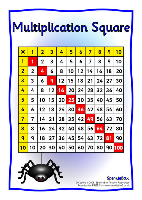 Multiplication Square Sheets Sb6600 Sparklebox