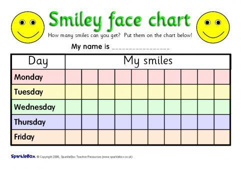 5 Day Reward Charts Sb551 Sparklebox