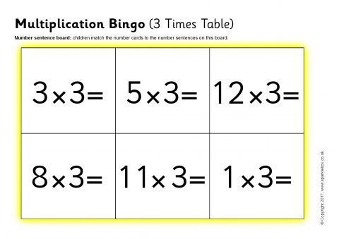 photograph relating to Multiplication Bingo Printable referred to as Multiplication Bingo (3 Periods Desk) (SB12057) - SparkleBox