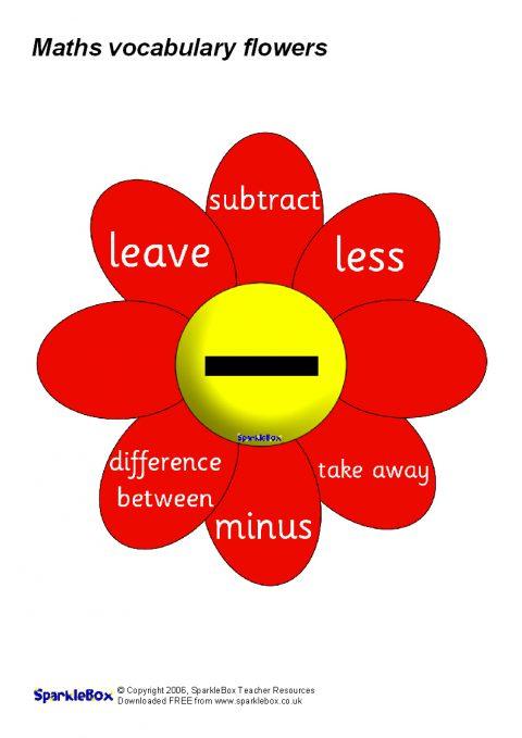 Mathematical Vocabulary on Flowers (SB403) - SparkleBox