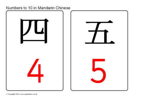 Chinese Mandarin Flash Cards Numbers