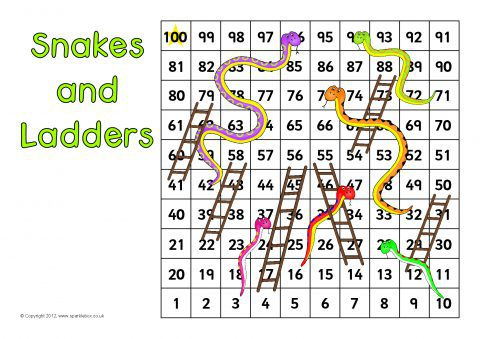 Snakes and ladders games for Snakes and ladders template pdf