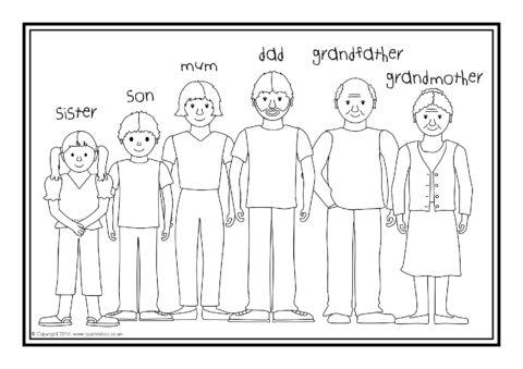 ESL Families Colouring Sheets (SB10268) - SparkleBox
