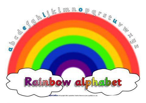 Rainbow Alphabet Mats (SB1603) - SparkleBox