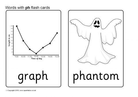 Words with ph Flash Cards (SB11480) - SparkleBox