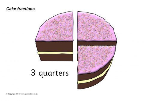 Cake Fractions Visual Aids Sb3076 Sparklebox