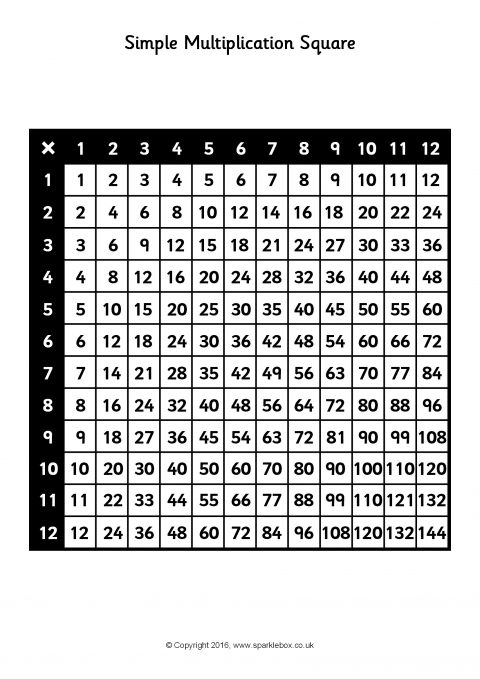 Simple multiplication square sheets sb11741 sparklebox for 10x table worksheets