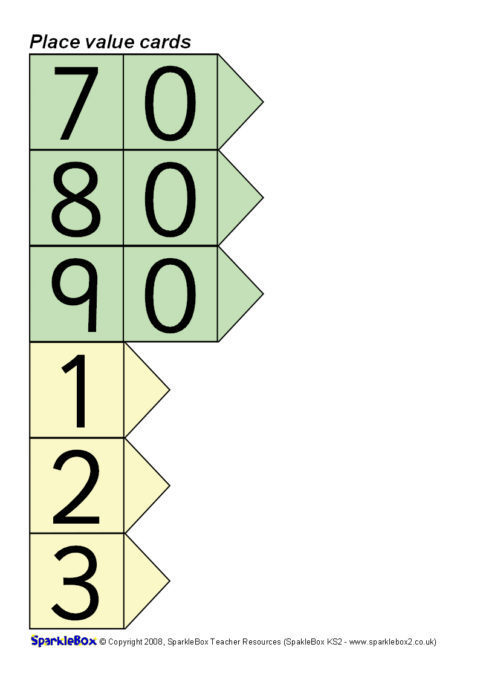 Place Value Overlapping Number Arrow Cards to Thousands ...
