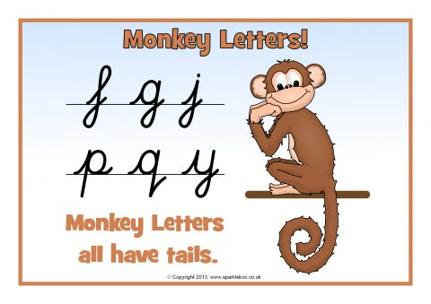 Giraffe Tortoise And Monkey Letter Posters Cursive