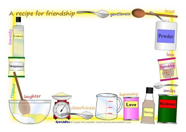 Recipe For Friendship A4 Page Borders Sb2087 Sparklebox